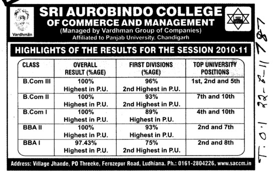 Highlights of the Result for the session 2010 2011 (Sri Aurobindo College of Commerce and Management)