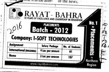 Placements Batch 2012 (Rayat and Bahra Group)