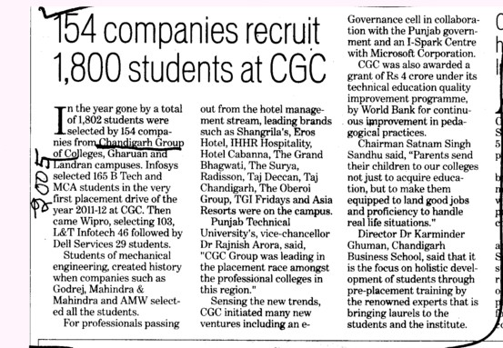 154 Companies recruit 1800 Students at CGC (Chandigarh Group of Colleges)
