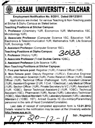 Professor,Asstt Professor and Associate Professor etc (Assam University)
