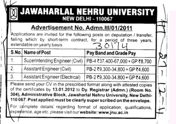 Assistant Engineer required (Jawaharlal Nehru University)