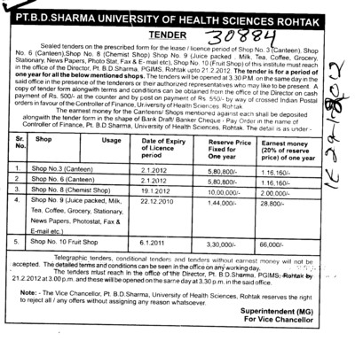 Licence Period for Shop (Pt BD Sharma University of Health Sciences (BDSUHS))