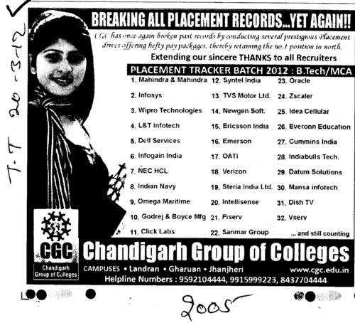 Placement Tracker Batch 2012 (Chandigarh Group of Colleges)