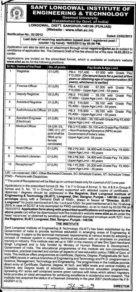 Registrar,Finance Officer,Deputy Officer and Medical Officer etc (Sant Longowal Institute of Engineering and Technology SLIET)