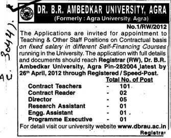Teaching and other staff positions on contractual basis (Dr Bhim Rao Ambedkar University)