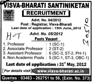 Professor,Asstt Professor and Associate Professor etc (Visva Bharati University)
