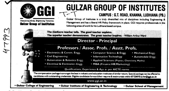 Professor,Asstt Professor and Associate Professor etc (Gulzar Group of Instituties Khanna)