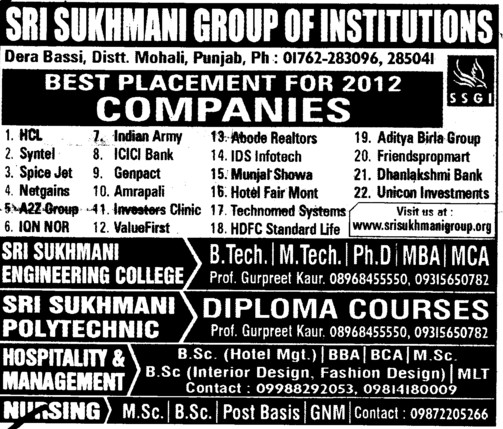 BBA,BCA and MCA etc (Sri Sukhmani Group of Institutes)