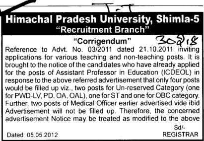 Teaching and Non Teahing Staff (Himachal Pradesh University)