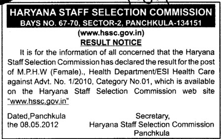 Result for the post of MPHW (Haryana Staff Selection Commission (HSSC))