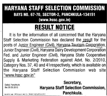 Result for the post of Junior Engineer (Haryana Staff Selection Commission (HSSC))