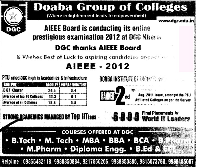 BTech,MTech and MBA etc (Rayat and Bahra Group)