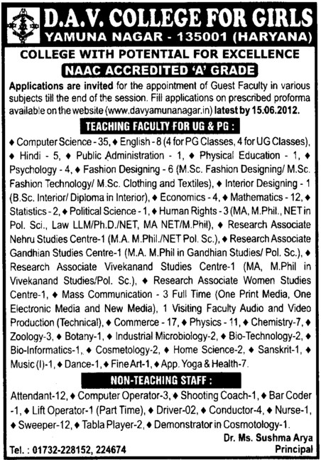 Faculty for UG and PG Courses (DAV College for Girls)