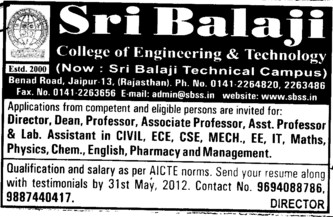 Professor,Asstt Professor and Associate Professor etc (Sri Balaji College of Engineering and Technology)