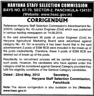 Post of Junior Engineer (Haryana Staff Selection Commission (HSSC))