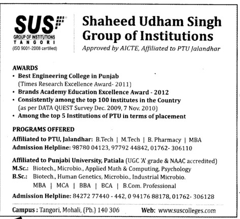 MSc,BSc,MBA and BCA Courses etc (SUS Group of Institutions)