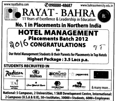 Hotel Management Placements Batch 2012 (Rayat and Bahra Group)