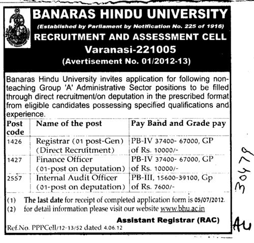 Non Teaching Group A Admn positions (Banaras Hindu University)