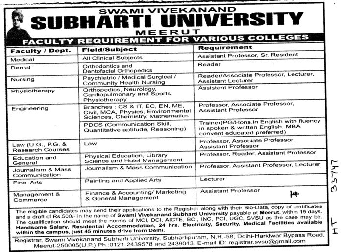 Faculty requirement for various colleges (Swami Vivekanand Subharti University)