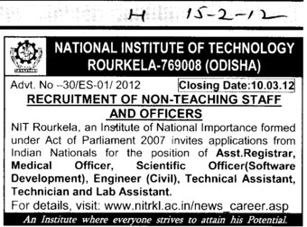 Medical Officer and Scientific Officer etc (National Institute of Technology (NIT))