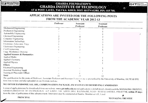 Prof, Asstt Prof, Associate Professor etc (Gharda Foundations Gharda Institute of Technology)