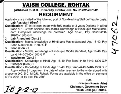 Lab Asstt, Lab Attendent and Sweeper etc (Vaish College)