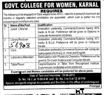 Junior Librarian and Clerk etc (Government College for Women)