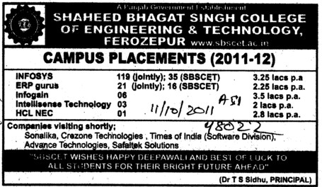 Campus Placement 2012 (Shaheed Bhagat Singh State (SBBS) Technical Campus)