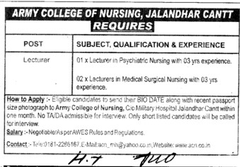 Lecturer for various fields (Army College of Nursing)