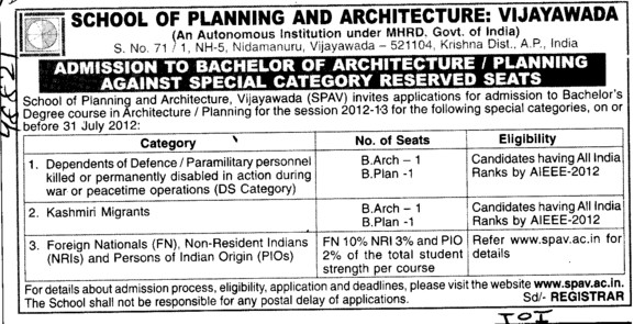 school of planning and architecture vijayawada