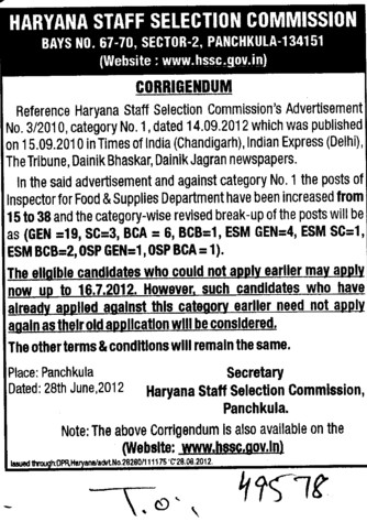 Inspector for food and Supplies Department (Haryana Staff Selection Commission (HSSC))