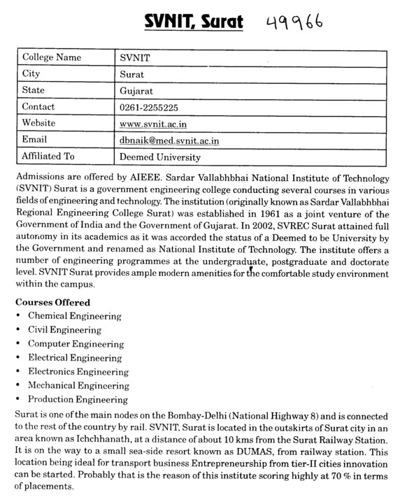 SVNIT Surat (Swami Vivekanand Institute of Technology (SVNIT))