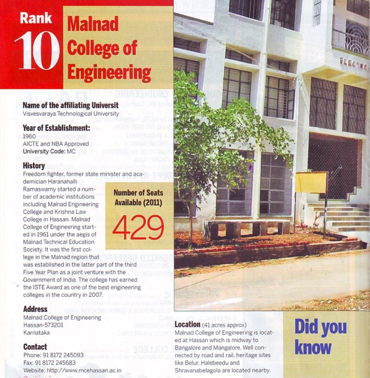 Malnad College of Engg (Malnad College of Engineering)