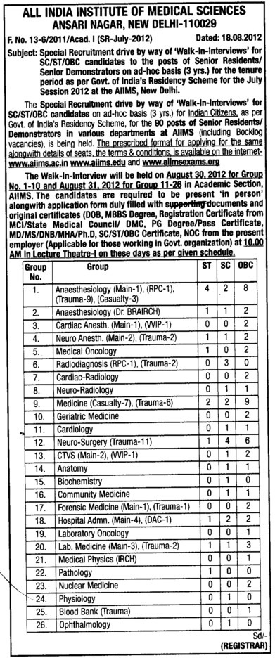 Senior Residents and Demonstrators (All India Institute of Medical Sciences (AIIMS))