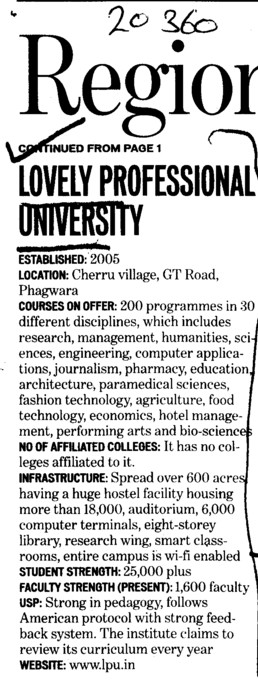 200 Programmes in 30 different disciplines (Lovely Professional University LPU)