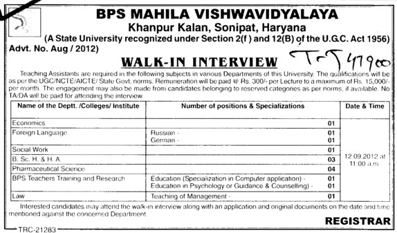 Faculty for various Departments (BPS Mahila Vishwavidyalaya Khanpur Kalan)