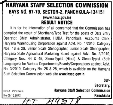 Data Entry Operator etc (Haryana Staff Selection Commission (HSSC))