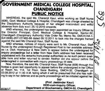 Ms Charanjit kaur (Government Medical College and Hospital (Sector 32))