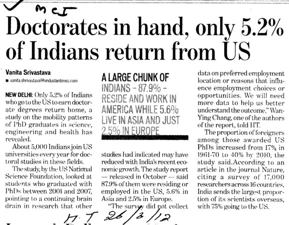 Doctorates in hand, only 5.2 percent of Indians return from US (Medical Council of India (MCI))