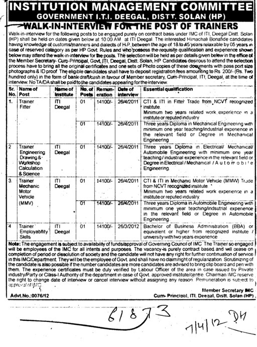 Trainer, Fitter and Motor Mechanic works etc (Industrial Training Institute (ITI Women))