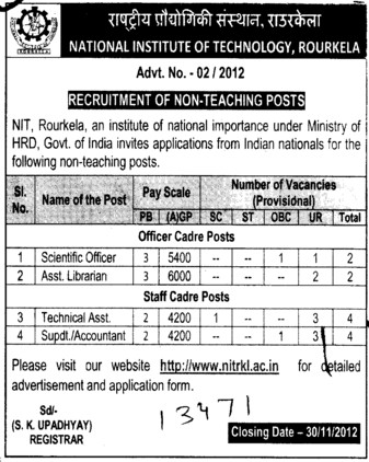Asstt Librarian and Scientific Officer etc (National Institute of Technology (NIT))