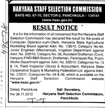 Result of Computer Operator cum clerkl (Haryana Staff Selection Commission (HSSC))