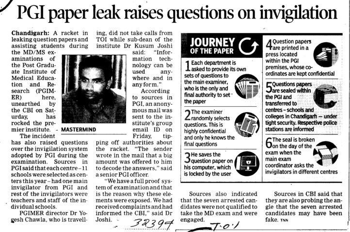 PGI paper leak raises questions on invigilation (PGIMER Dental College)
