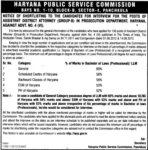 Asstt District Attorney (Haryana Public Service Commission (HPSC))