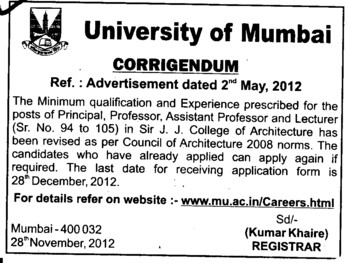 Principal, Professor and Asstt Professor (University of Mumbai)