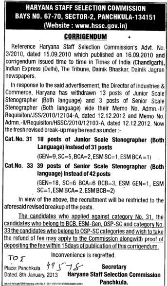 Post of Junior Scale Stenographer Withdrawn (Haryana Staff Selection Commission (HSSC))