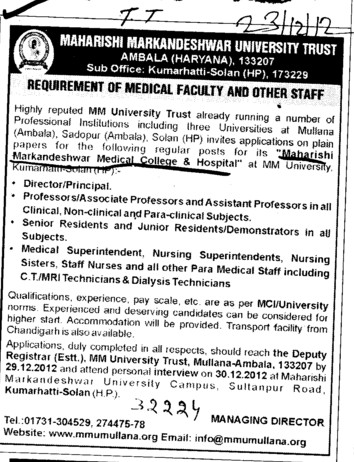 Medical Faculty and other staff (MM Institute of Medical Sciences and Research (MMIMSR))