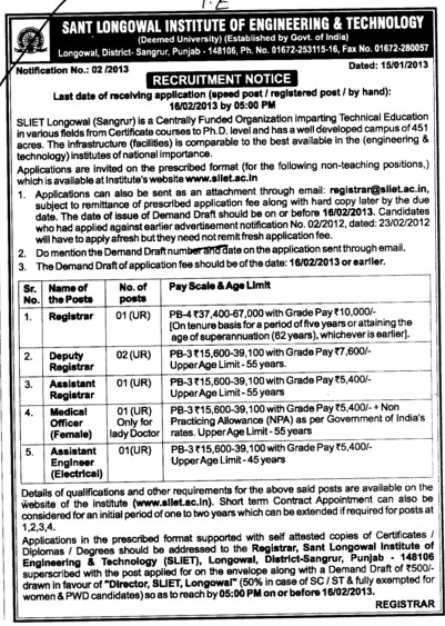 Registrar, Asstt Registrar and Medical Officer etc (Sant Longowal Institute of Engineering and Technology SLIET)