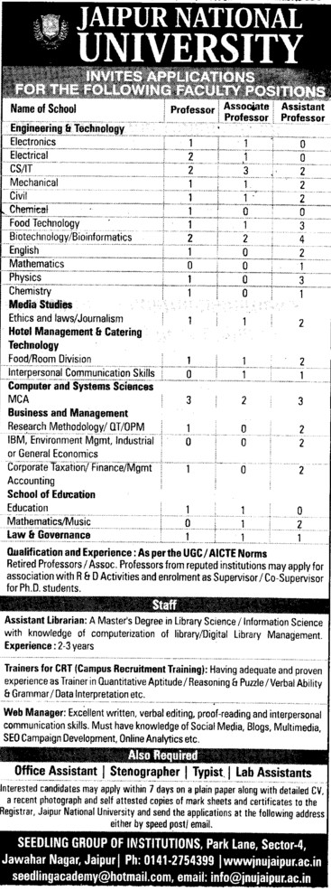 Professor, Asstt Professor and Associate Professor (Jaipur National University)