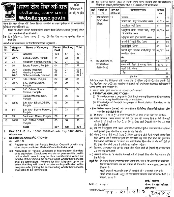 Medical Officer in various catagories (Punjab Public Service Commission (PPSC))